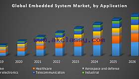 Global-Embedded-System-Market_grid.png