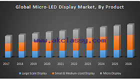 Global-Micro-LED-Display-Market_grid.png