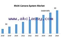 Multi Camera System Market