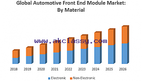 Global-Automotive-Front-End-Module-Market-1_grid.png