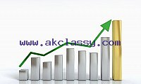 Business and personal loan