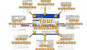 WEBSITE OFF PAGE OPTIMIZATION