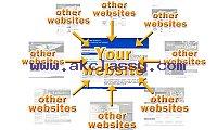 WEBSITE OFF PAGE OPTIMIZATION