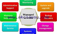 Find a managed service provider – Tangible Technology