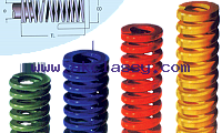 Torsion spring Manufacturer, Compression spring suppliers