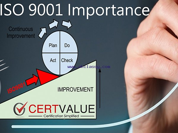 ISO 9001 Certification in Afghanistan
