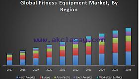 Global-Fitness-Equipment-Market_grid.png