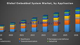 Global-Embedded-System-Market_grid.png