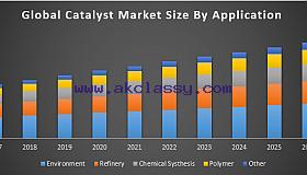 Global-Catalyst-Market_grid.png