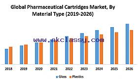 Global-Pharmaceutical-Cartridges-Market_grid.png