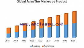Global-Farm-Tire-Market-by-Product_grid.png